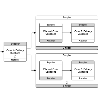 GoJS Sample Diagrams for JavaScript and HTML, by Northwoods